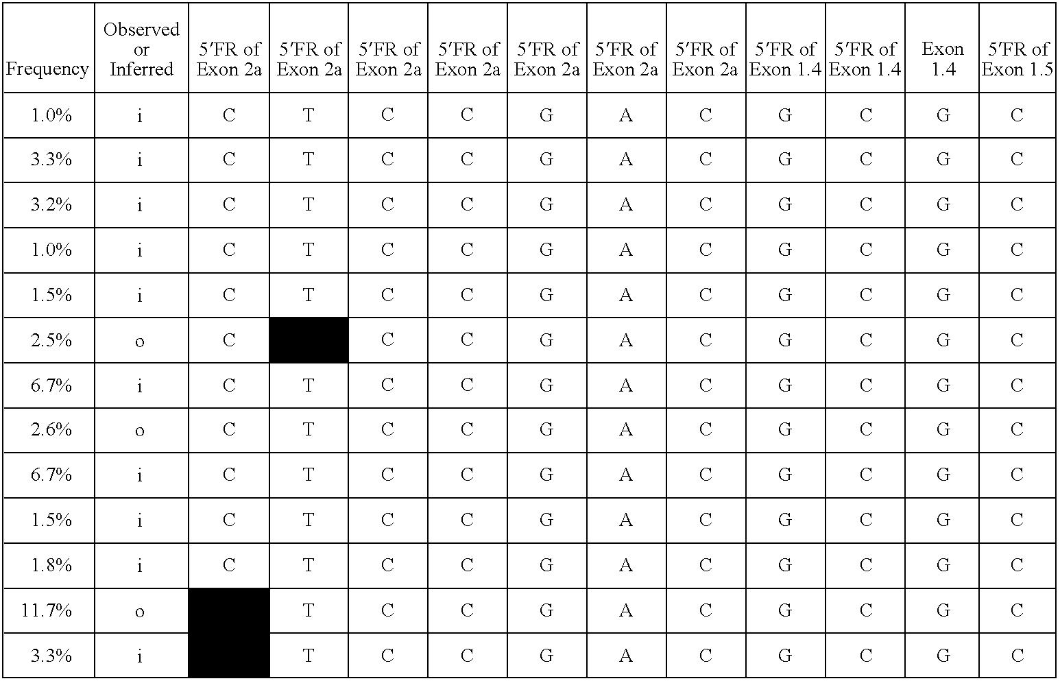Figure US07485711-20090203-C00010