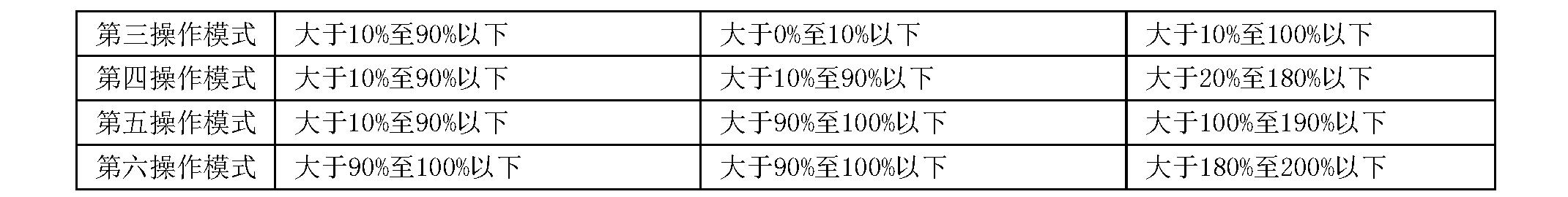 Figure CN104753352BD00111