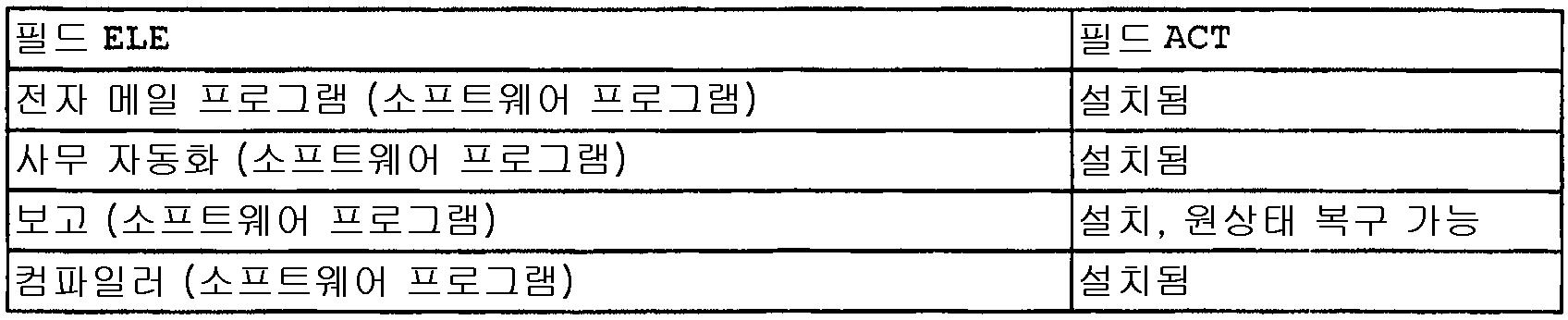Figure 112003034646291-pct00004