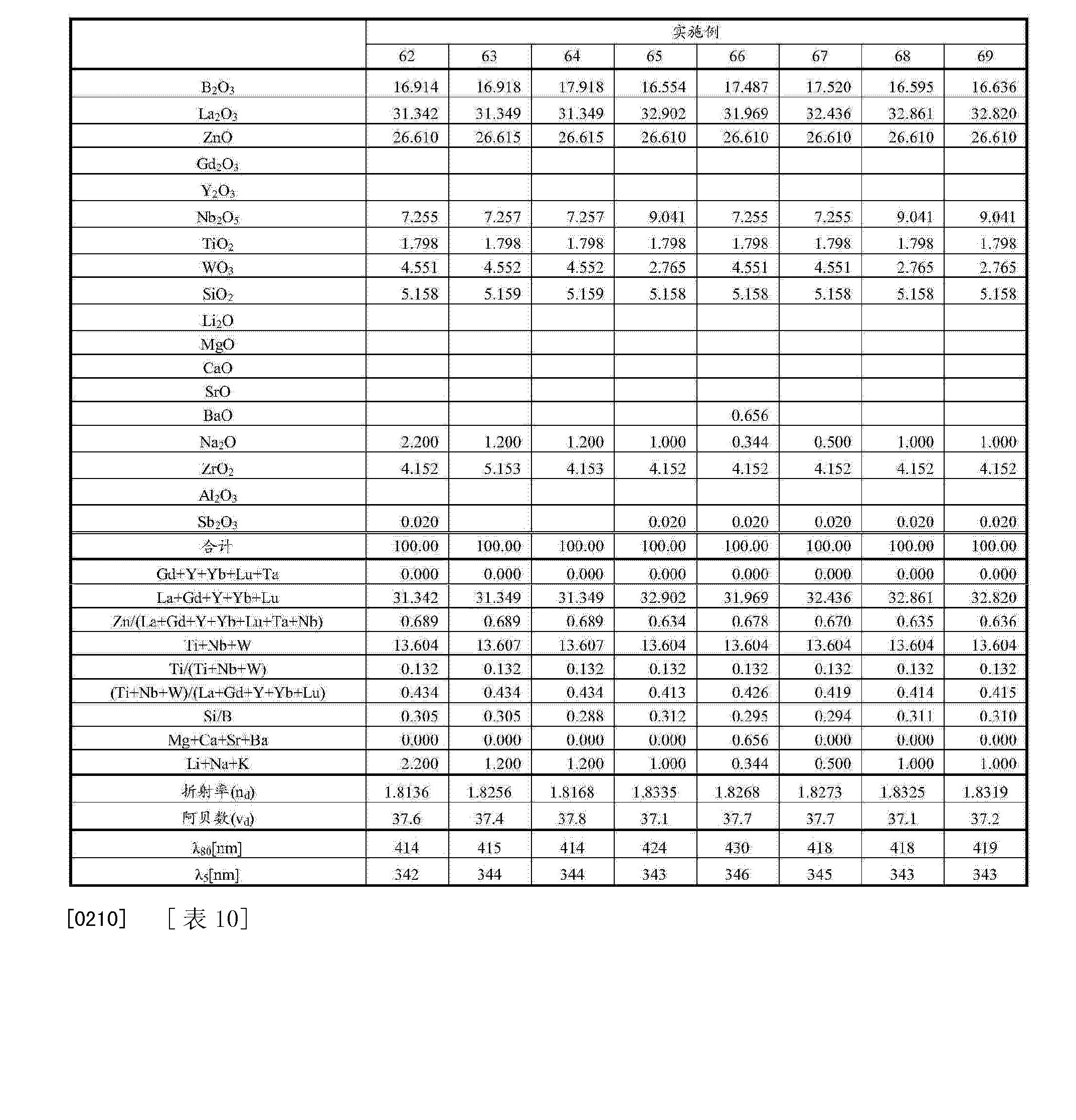 Figure CN103958427AD00231