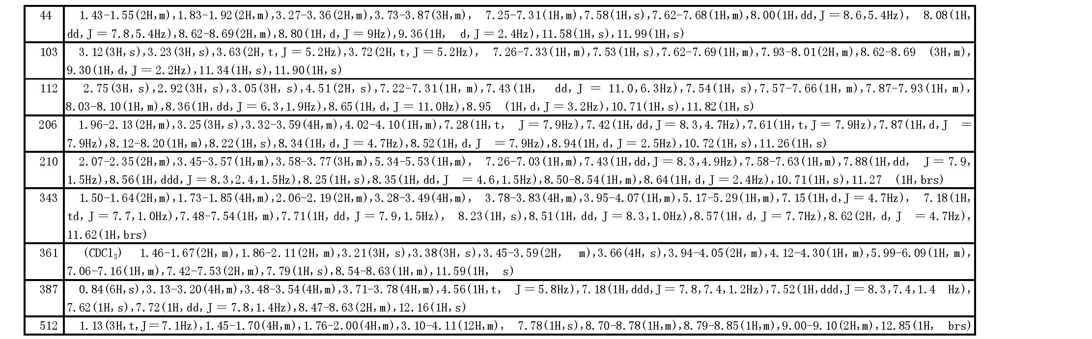 Figure CN101835764BD02472