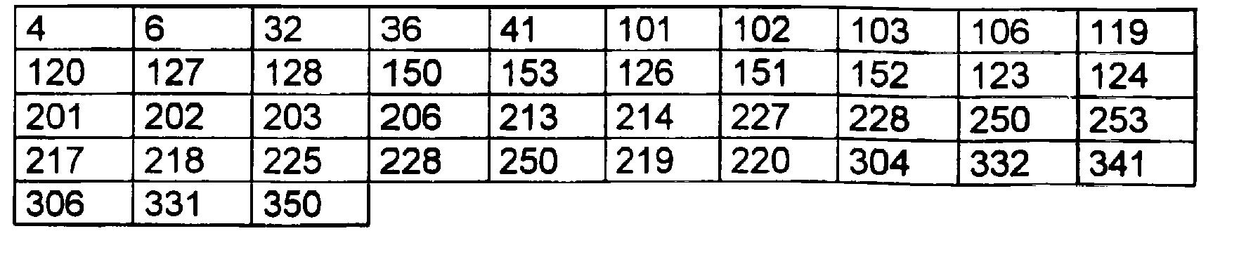 Figure BE1011946A3D00393
