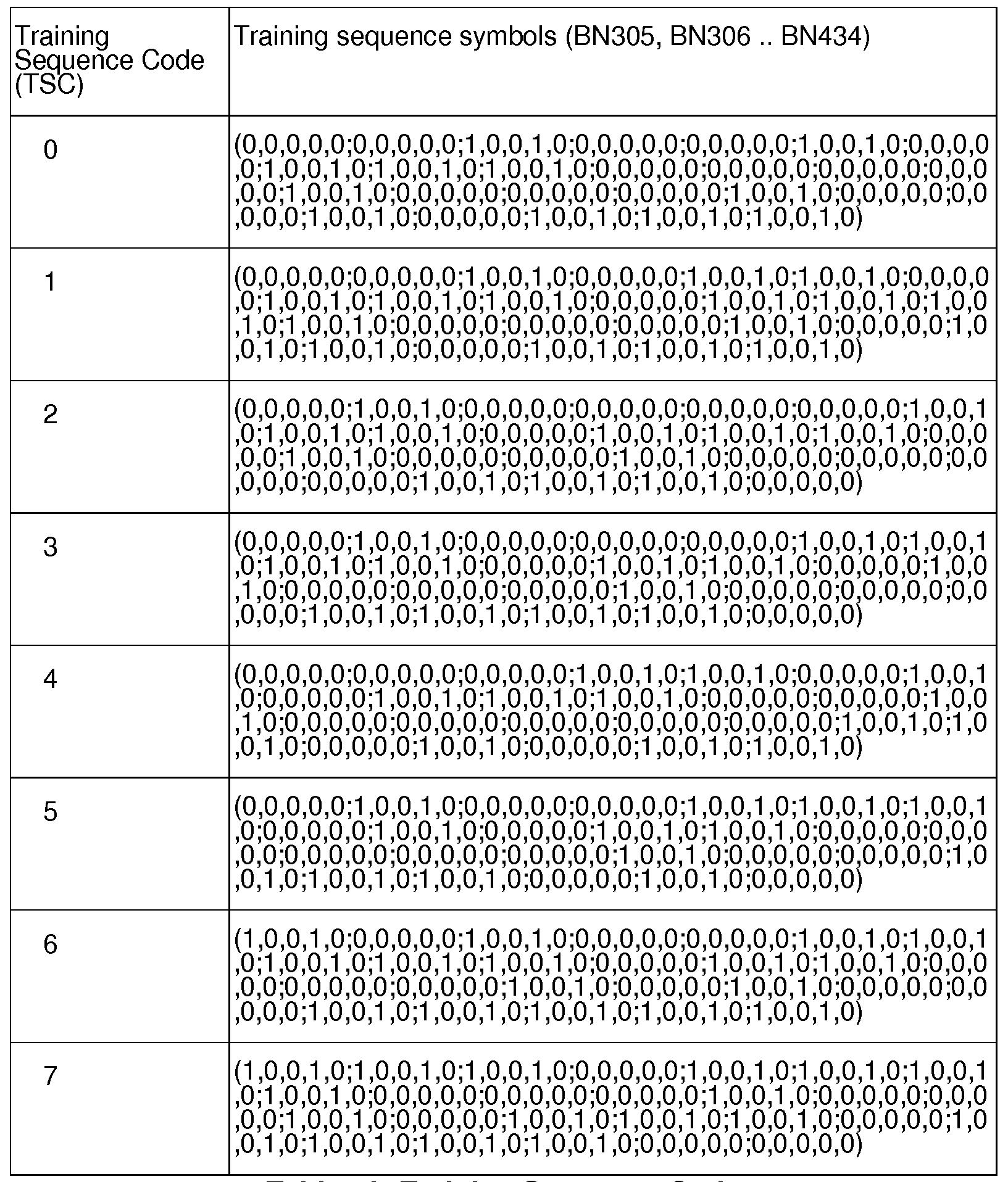 Wo2013019244a1 Method And System For Formatting Cyclic Prefix Minimumcomponent Audio Amplifier Circuit Diagram Tradeoficcom Figure Imgf000036 0001