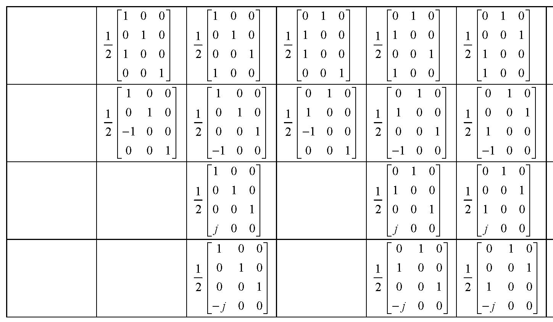 Figure 112010009825391-pat01101