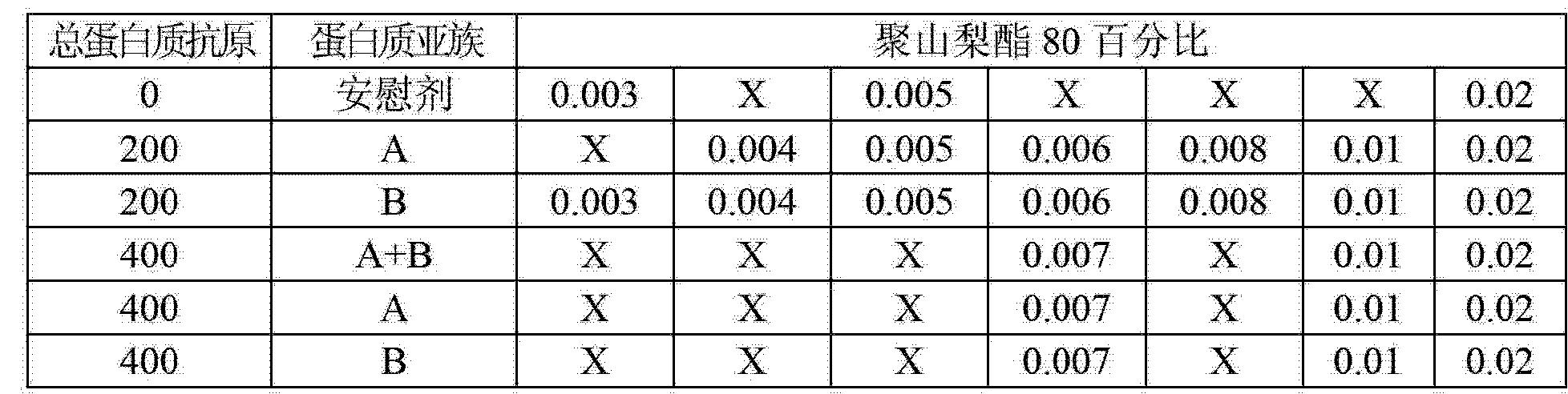 Figure CN103189071AD00261