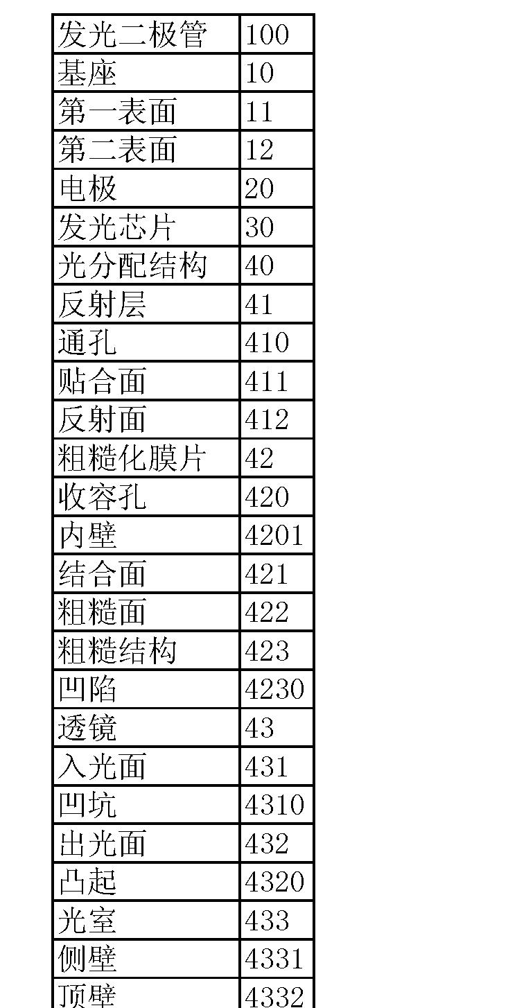 Figure CN103378276AD00041
