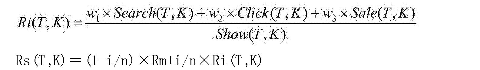 Figure CN103914490BC00022