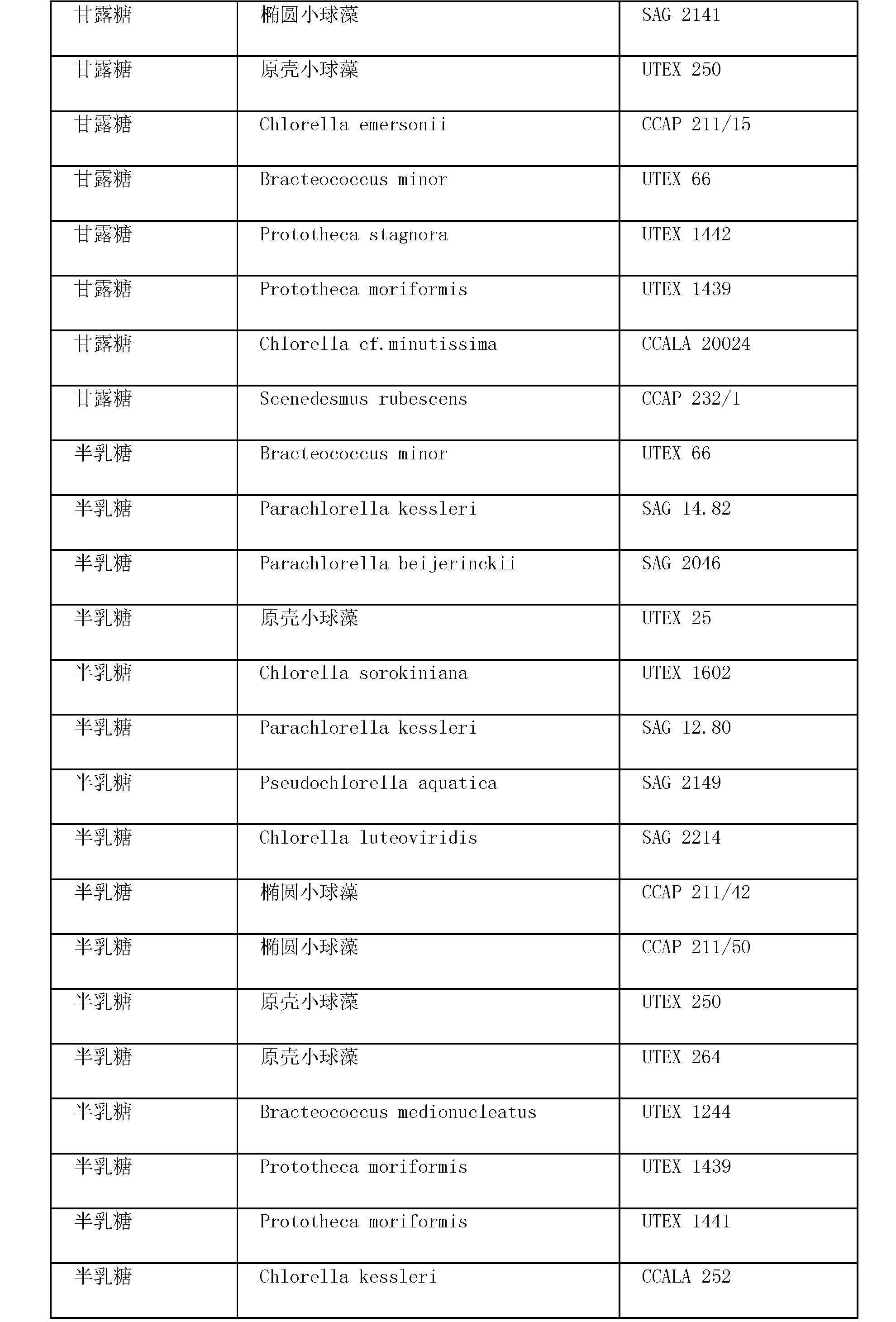 Figure CN101765661BD00861