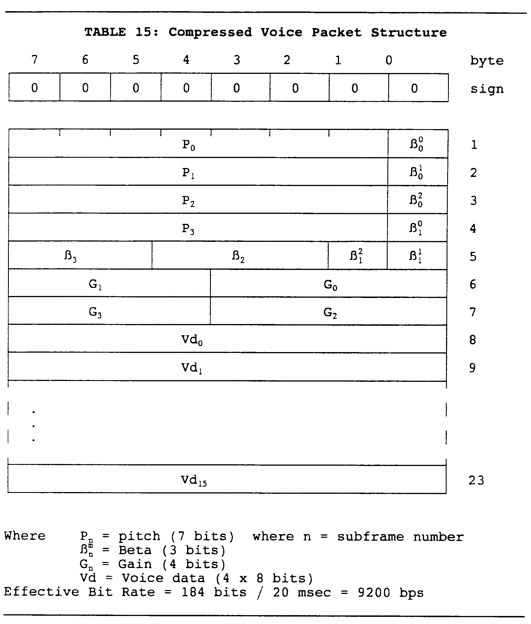 EP0630141A2 - Computer-based multifunction personal