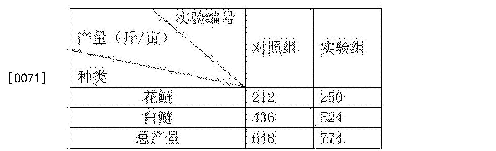 Figure CN103466803BD00082