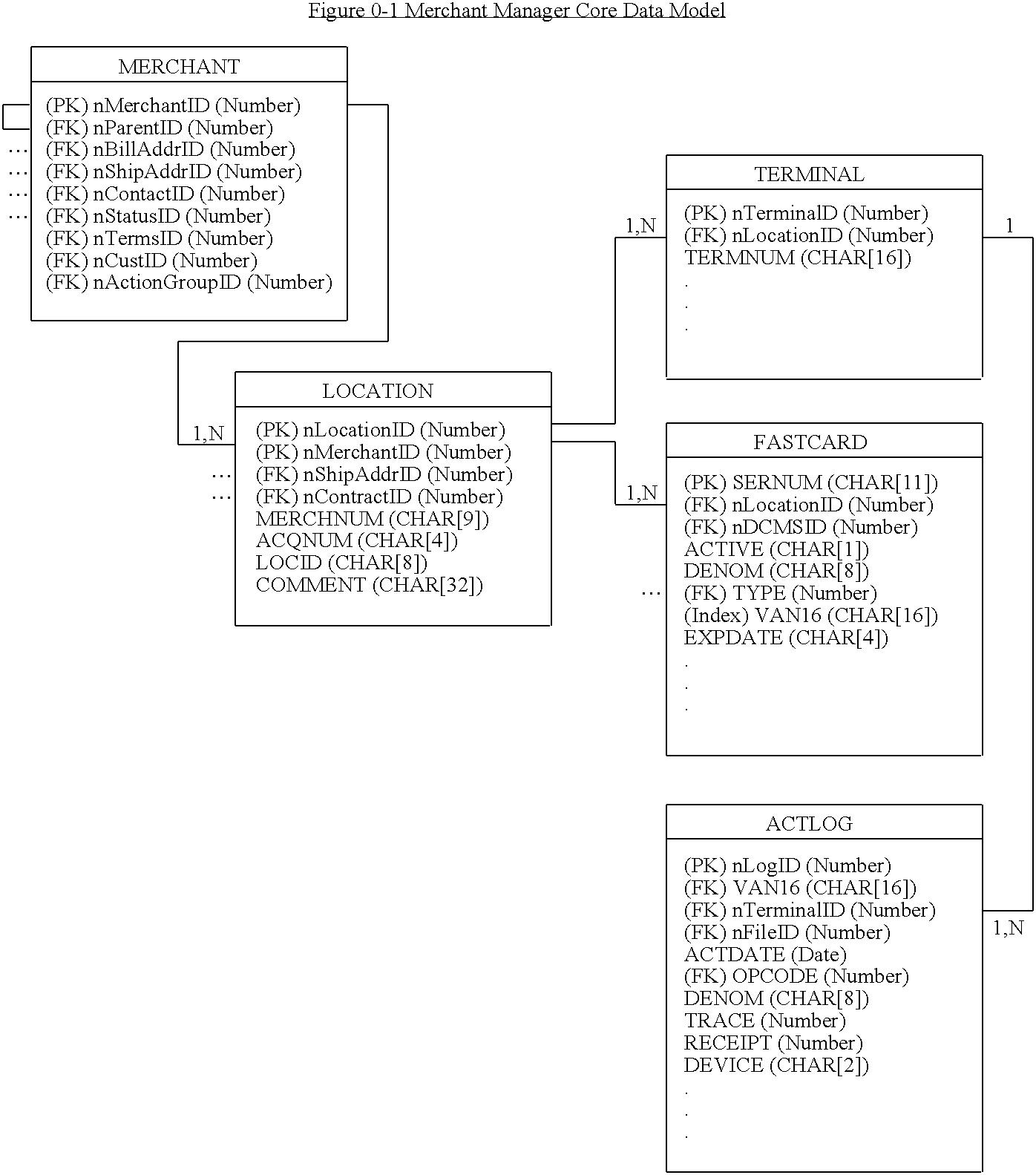 Figure US07083084-20060801-C00001