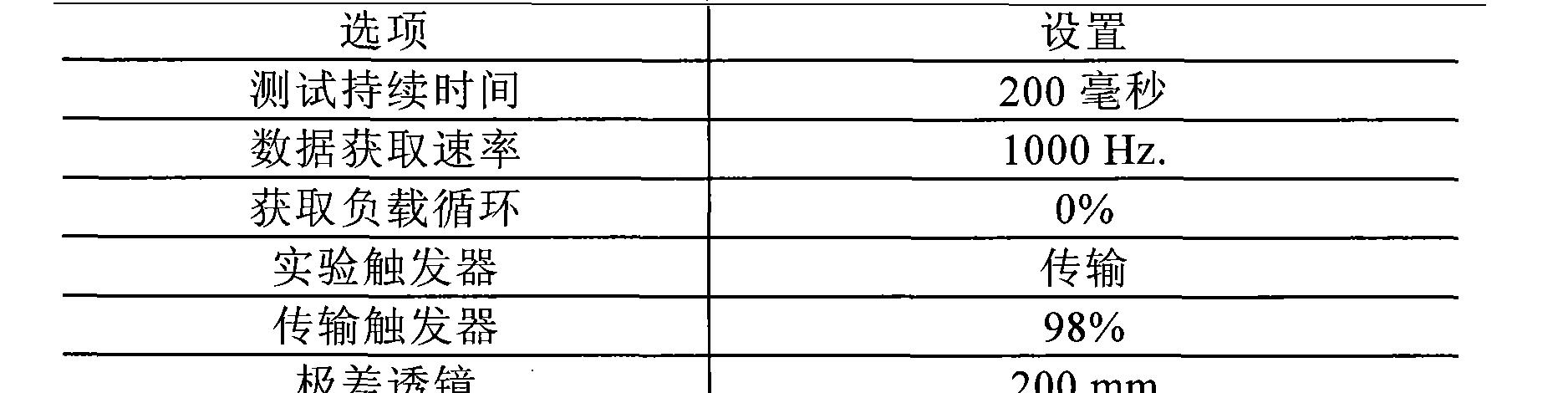 Figure CN101378735BD00501