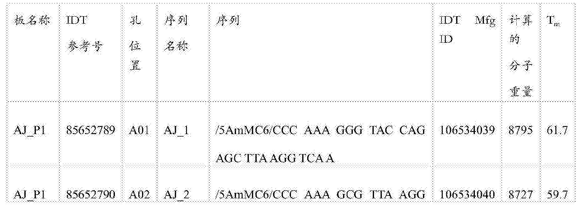Figure CN105745528AD00321