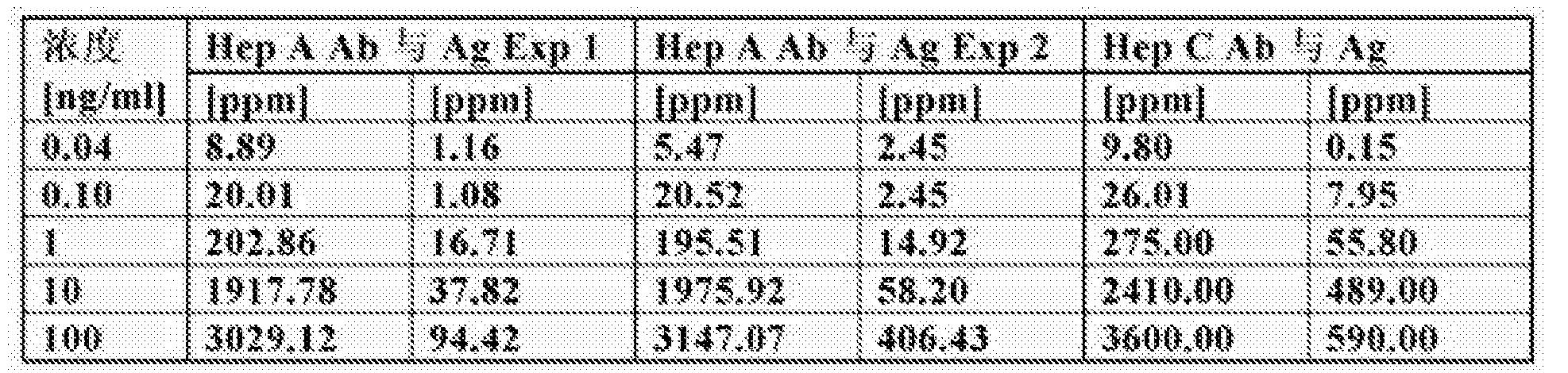Figure CN103430018BD00131
