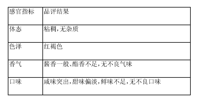 Figure CN103070387AD00122