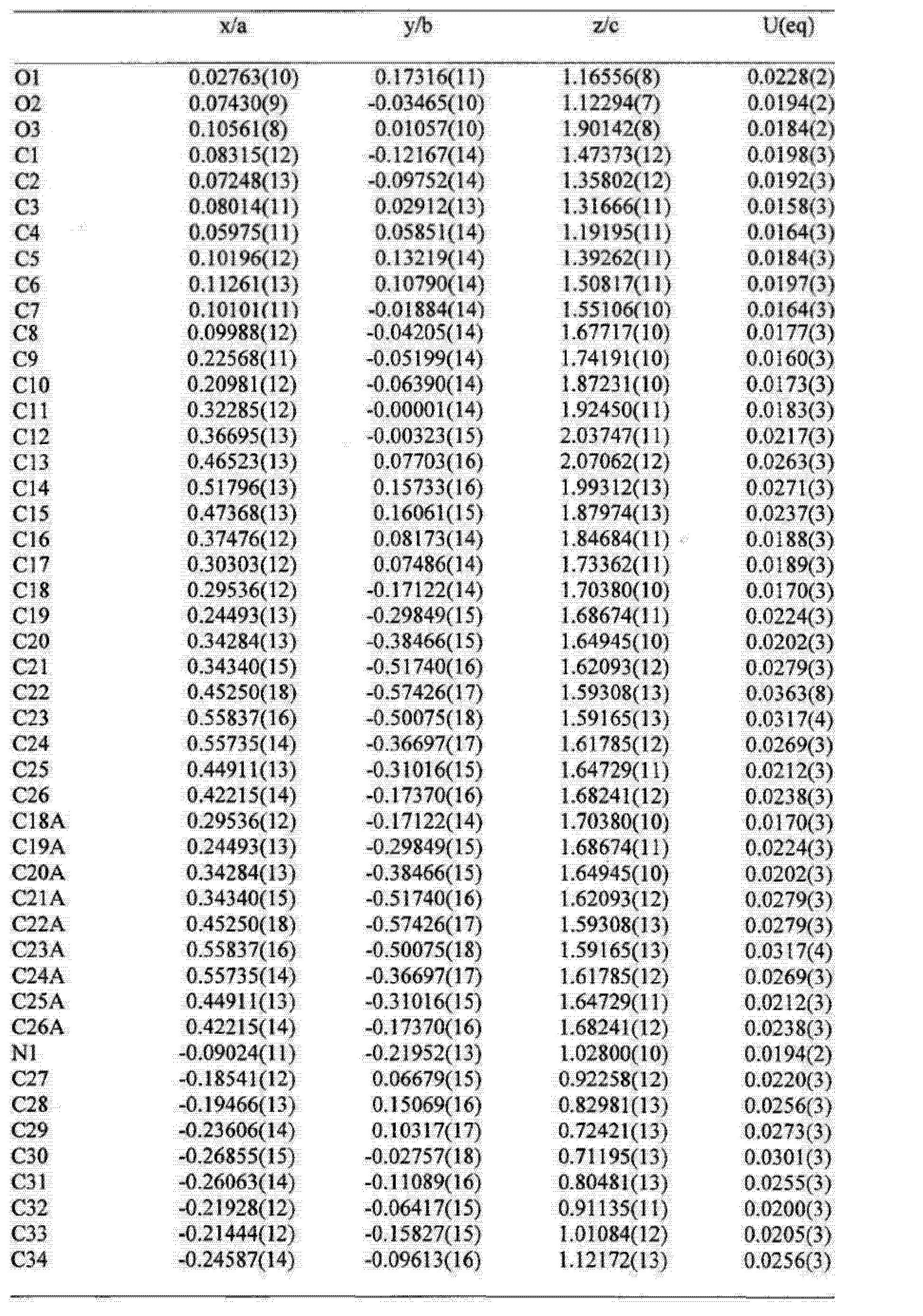 Figure CN103764608AD00271