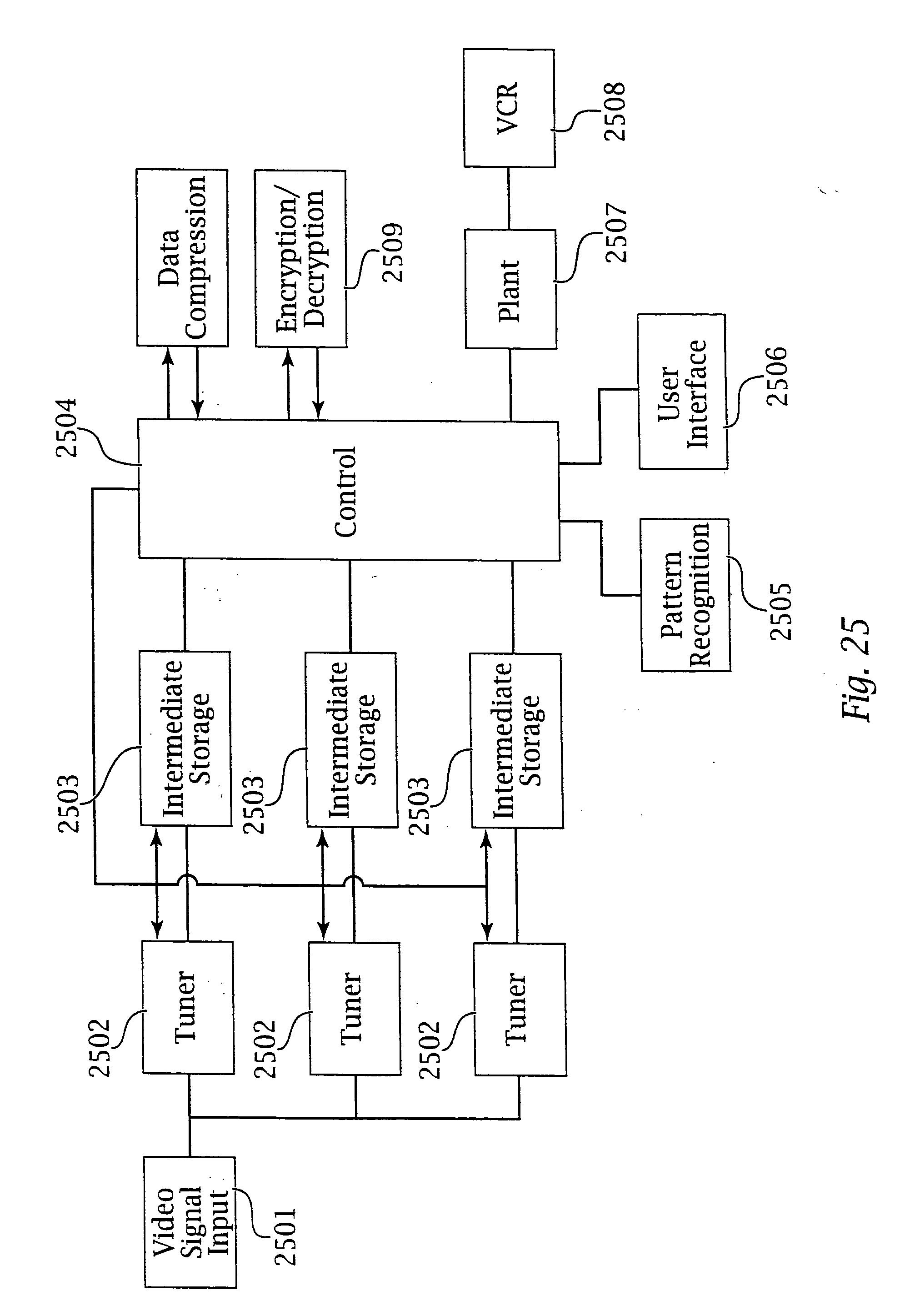 Uniden Pro Mic Wiring Diagram on