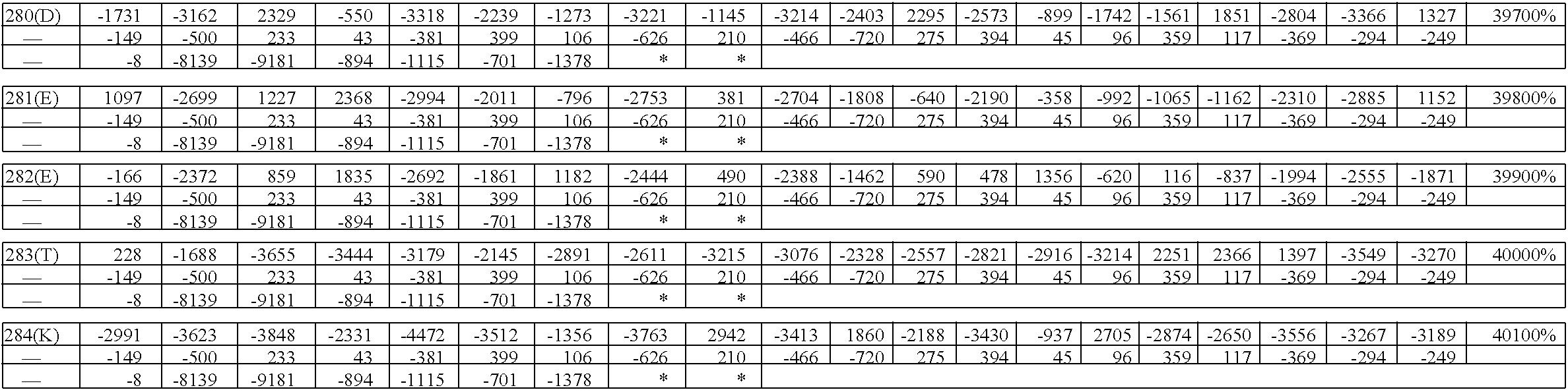 Figure US08945899-20150203-C00052