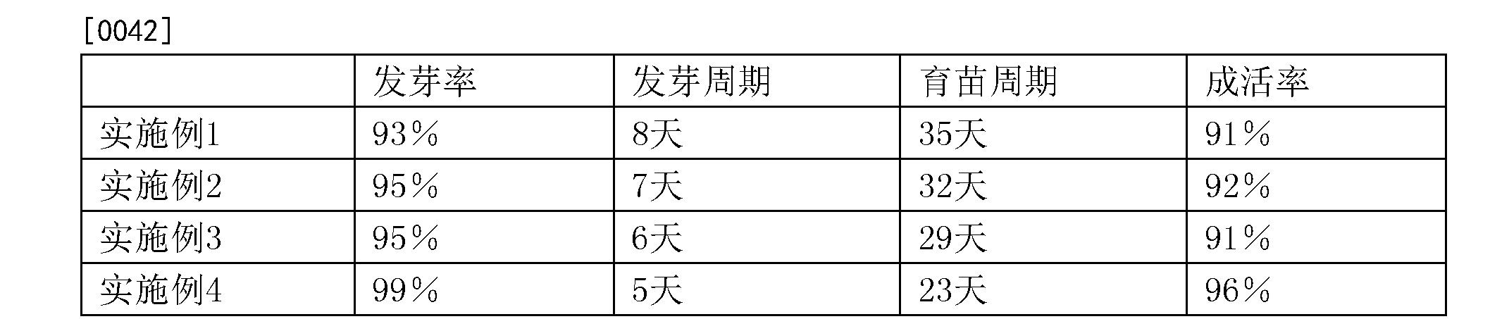 Figure CN106305066AD00071