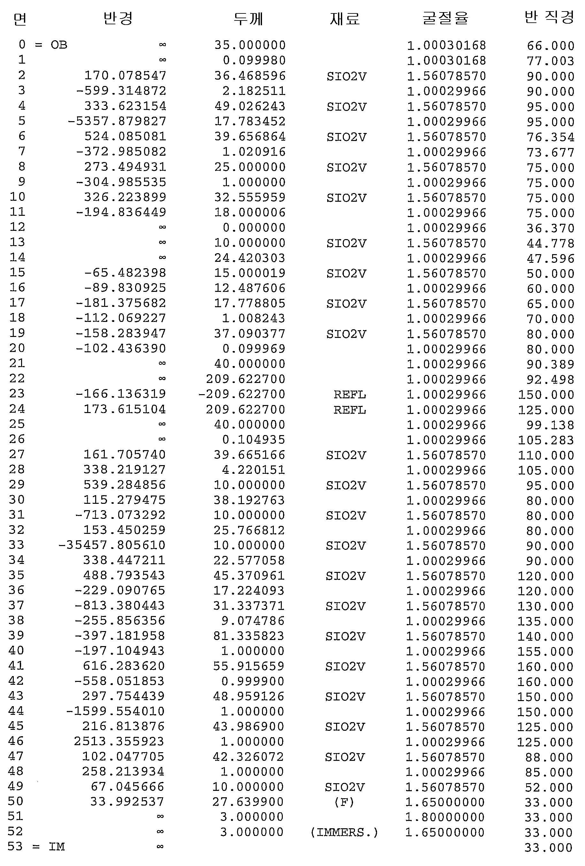 Figure 112006038464342-pct00005