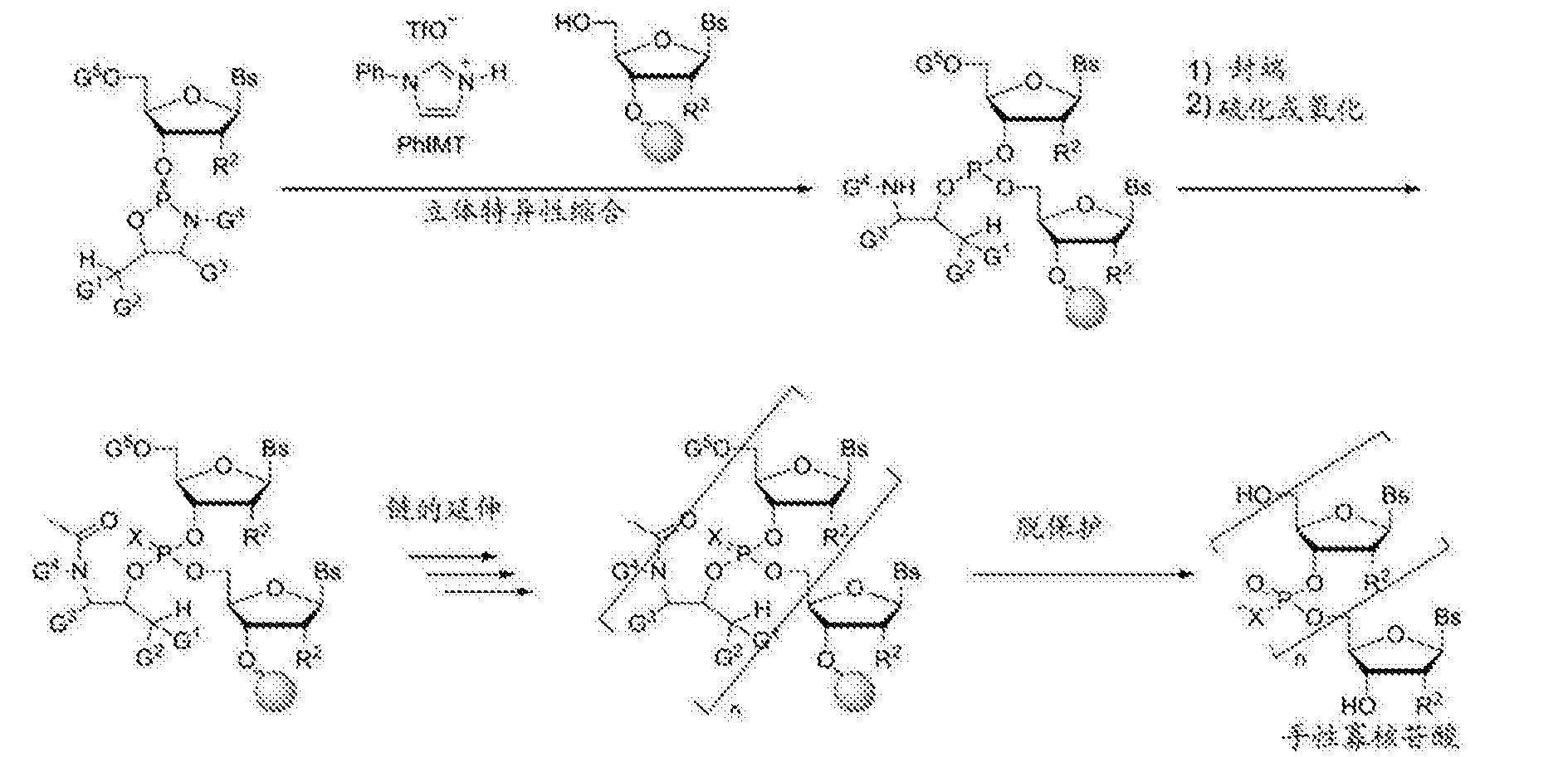Figure CN107011400AD00191