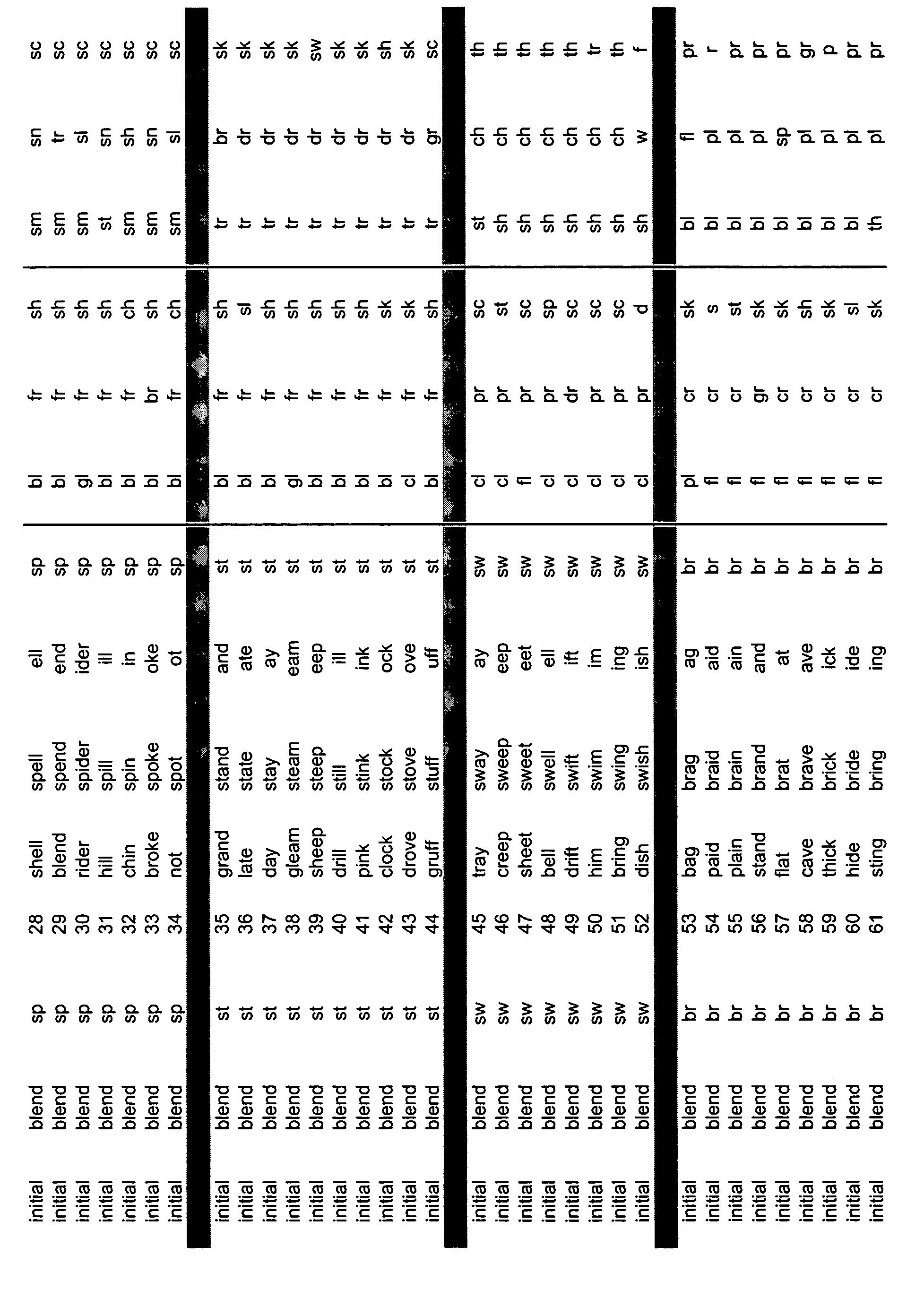 Figure US20050153263A1-20050714-P00053