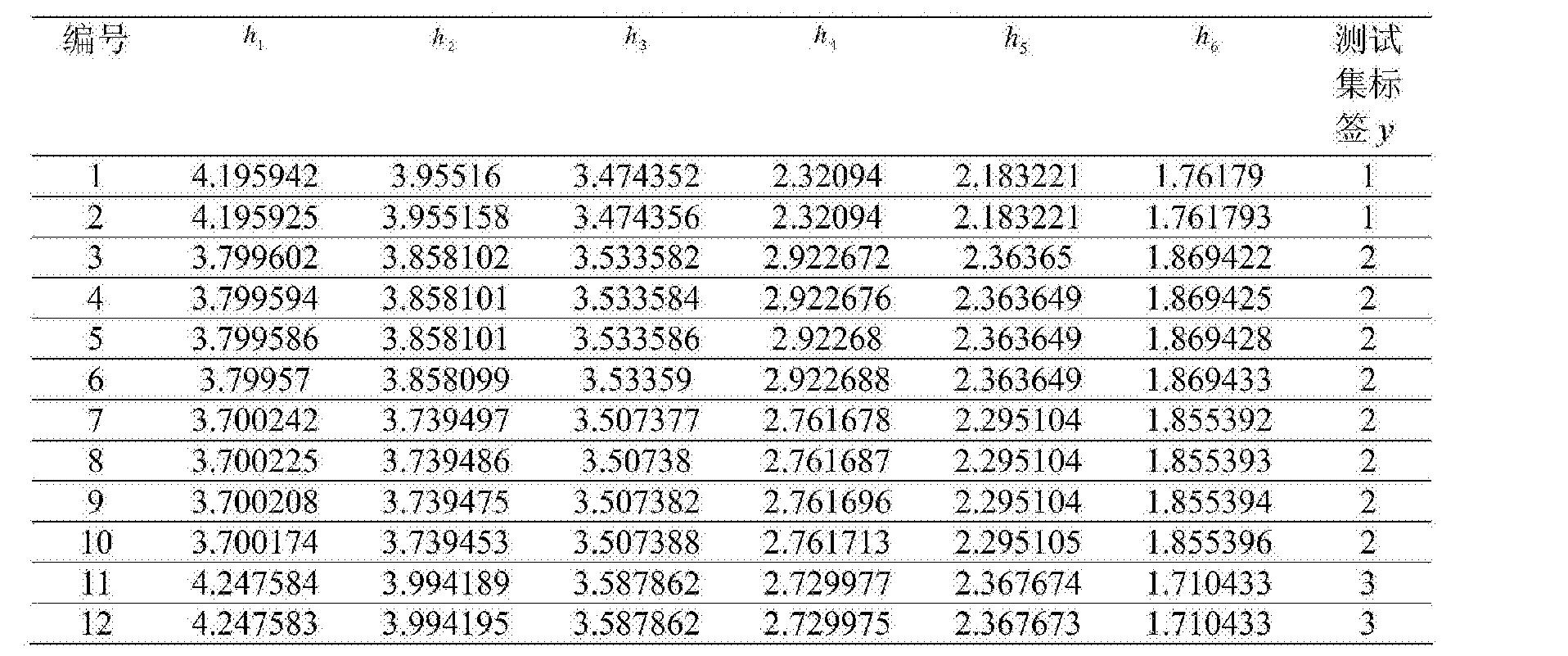 Figure CN104865499BD00162