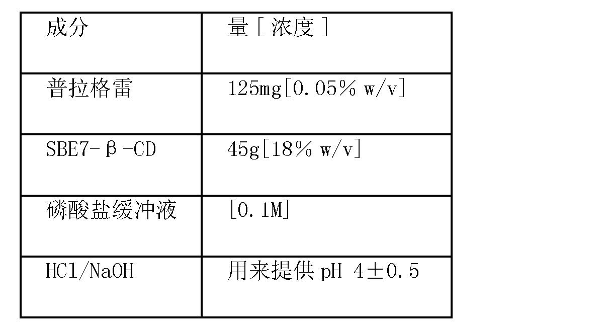 Figure CN102625658AD00302