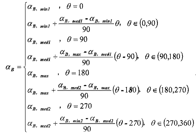 Figure CN105451151AD00342