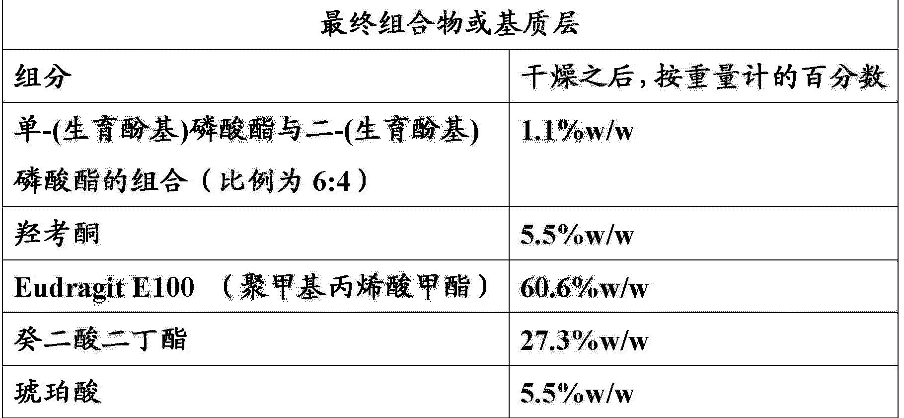 Figure CN102821791BD00231