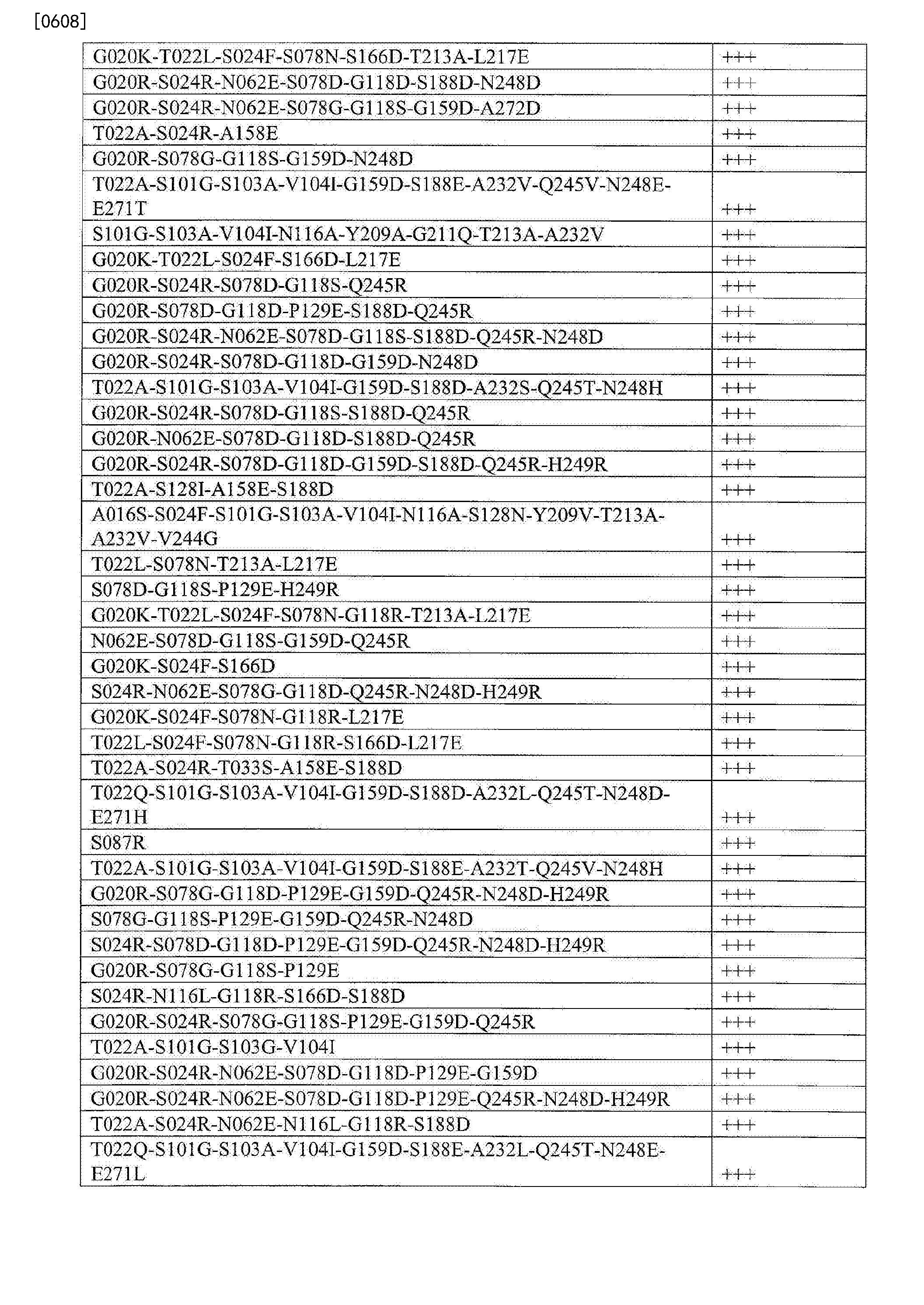 Figure CN103764823BD02101