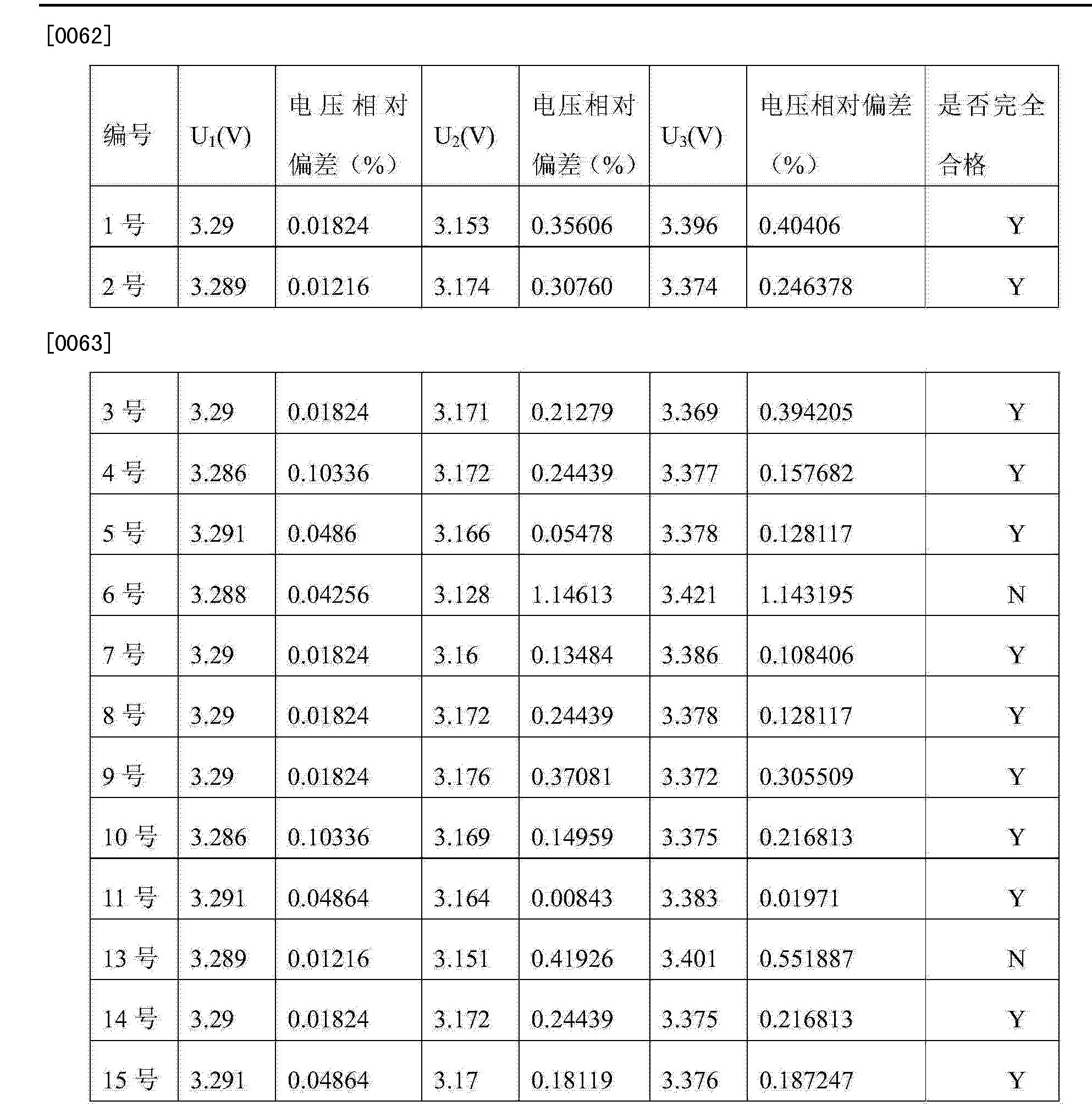Figure CN103316852BD00081