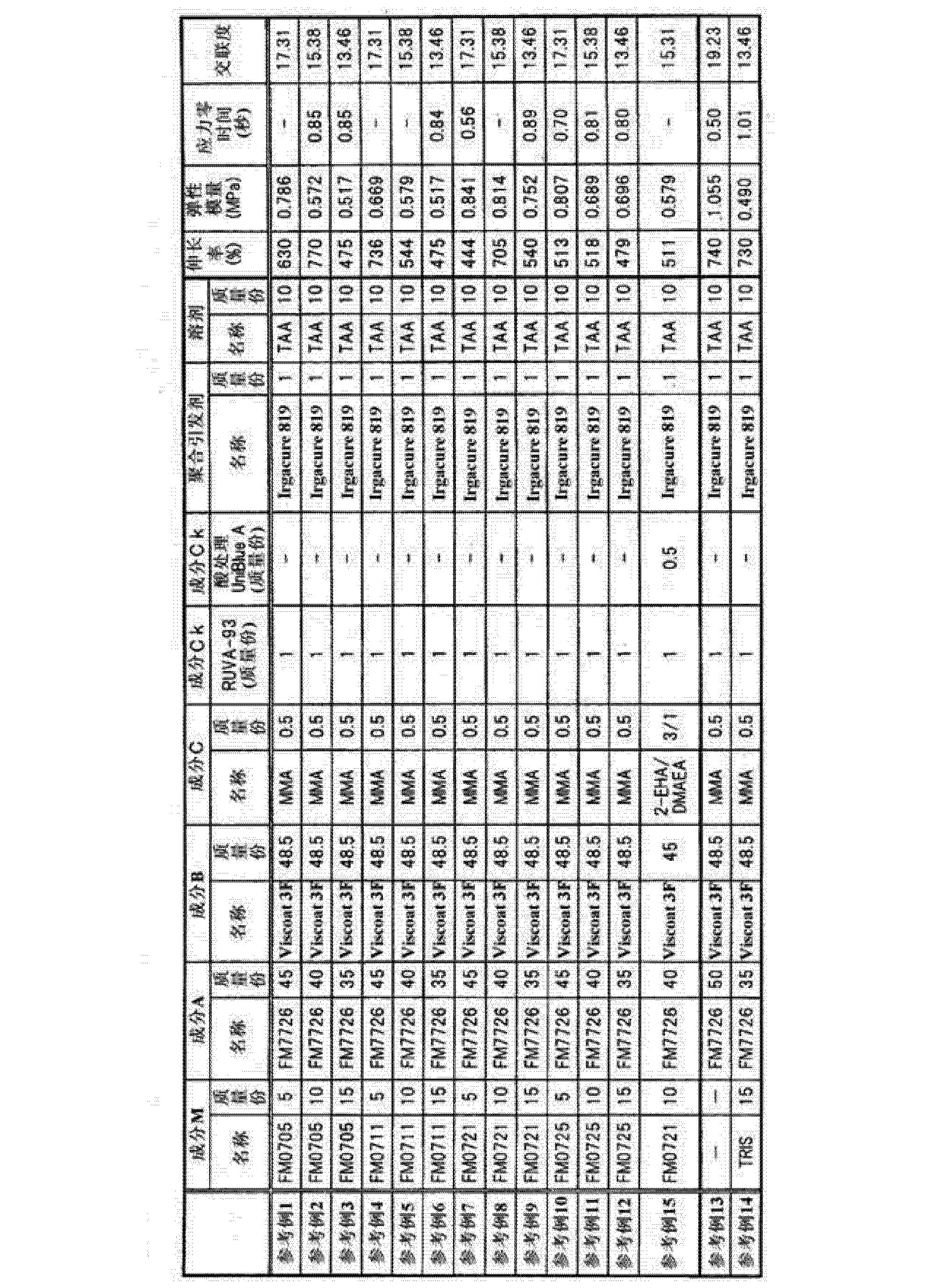 Figure CN103747812AD00281