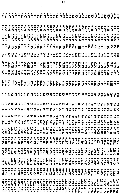 Figure 112010029469117-pct00061