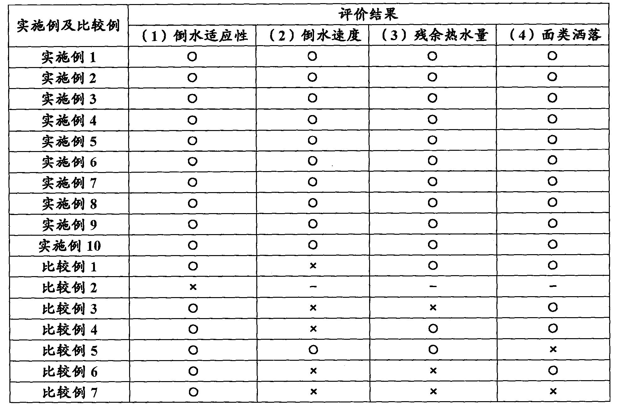 Figure CN102438916BD00201