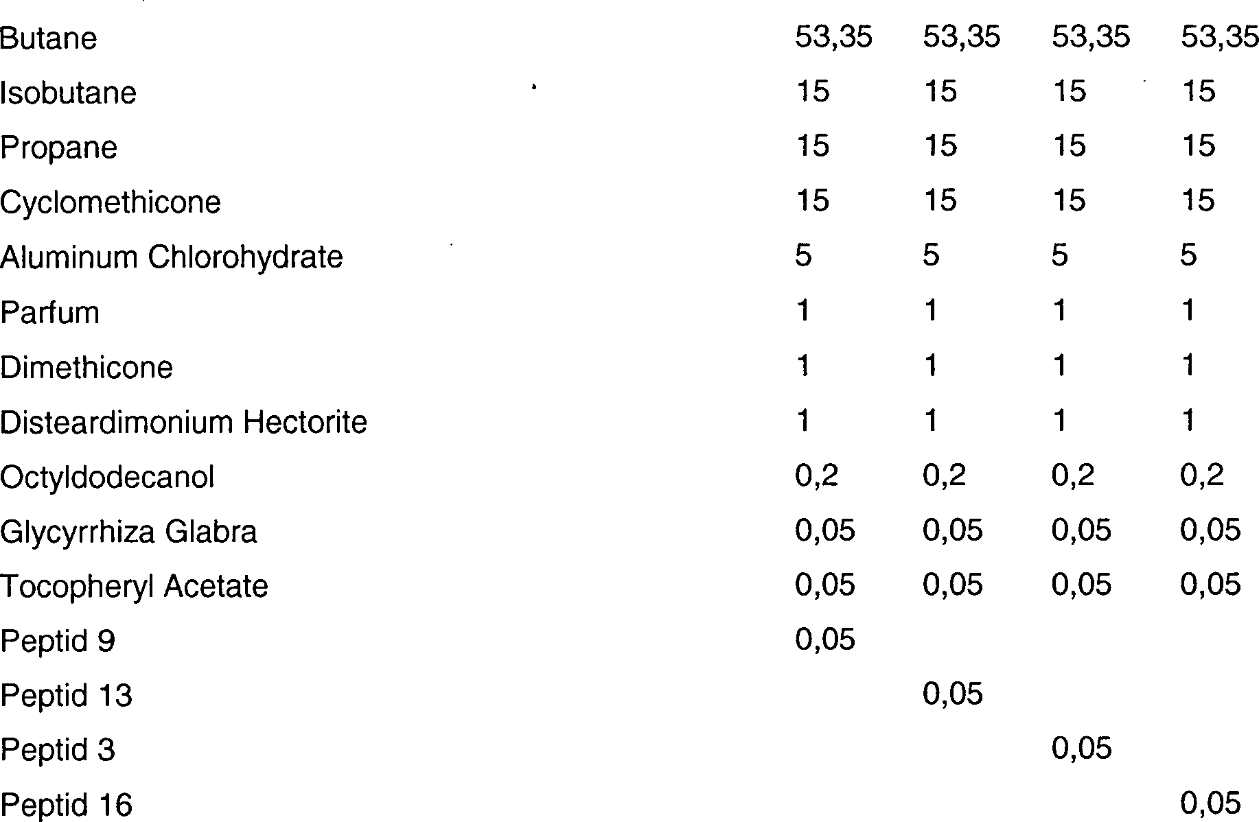 De102006011883a1 Tropolone And Substituted Hydroxybenzene