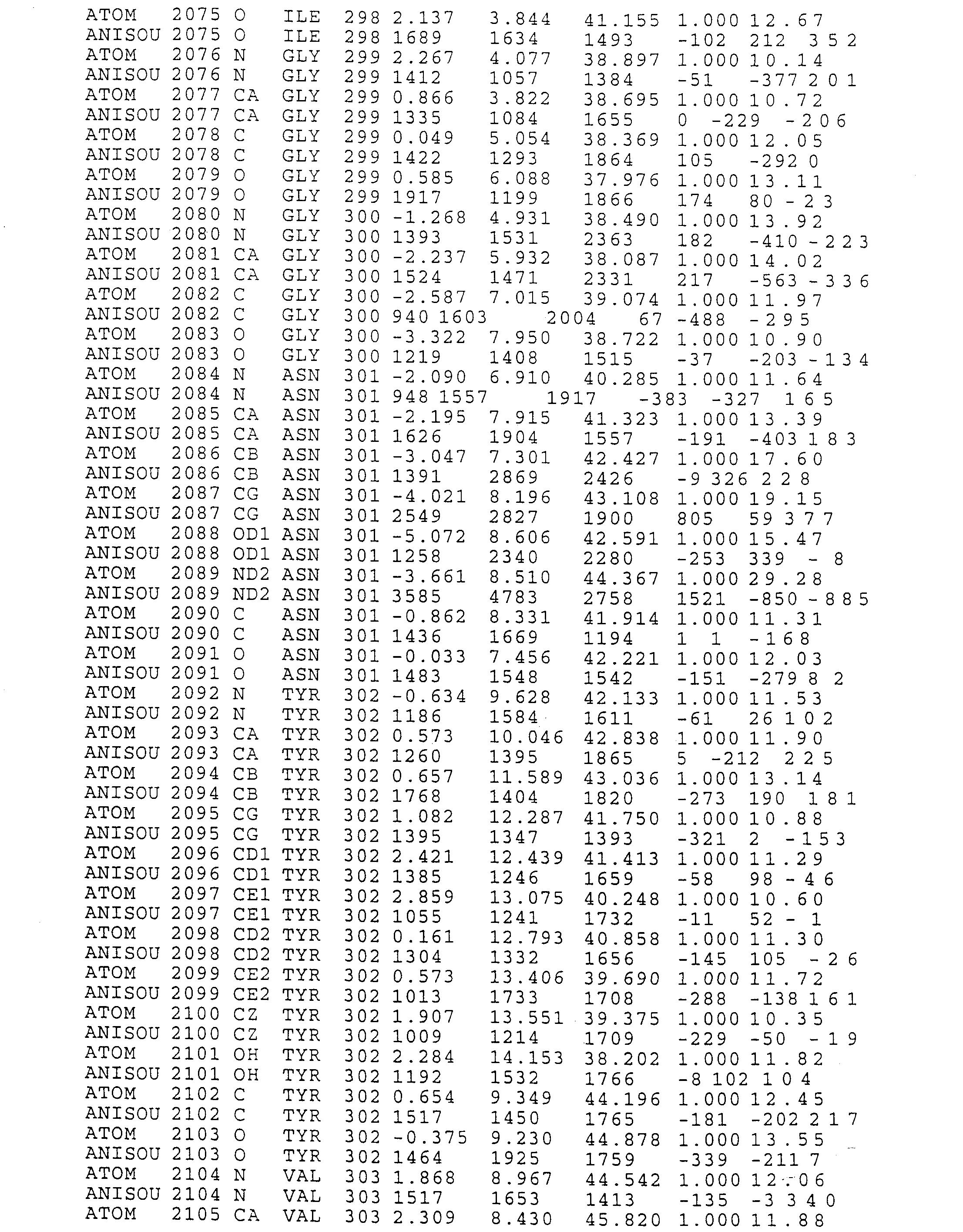 WO1999033994A1 - Modified deacetoxycephalosporin c synthase (daocs