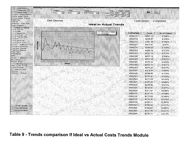 Figure US20040107141A1-20040603-P00009