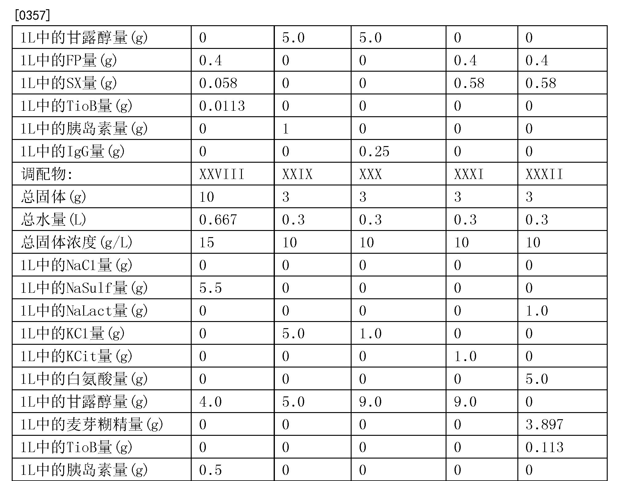 Figure CN103228273BD00551