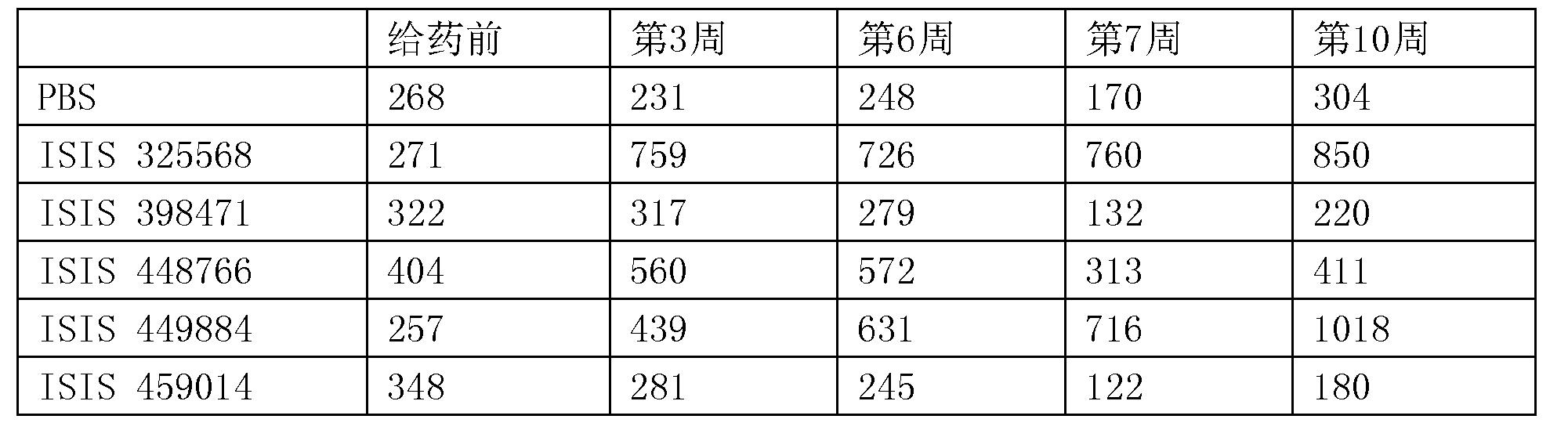 Figure CN103814132BD00852