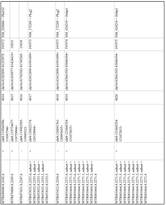Figure imgf000890_0001