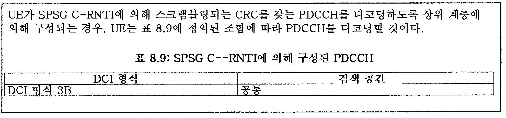 Figure 112014001496964-pct00004