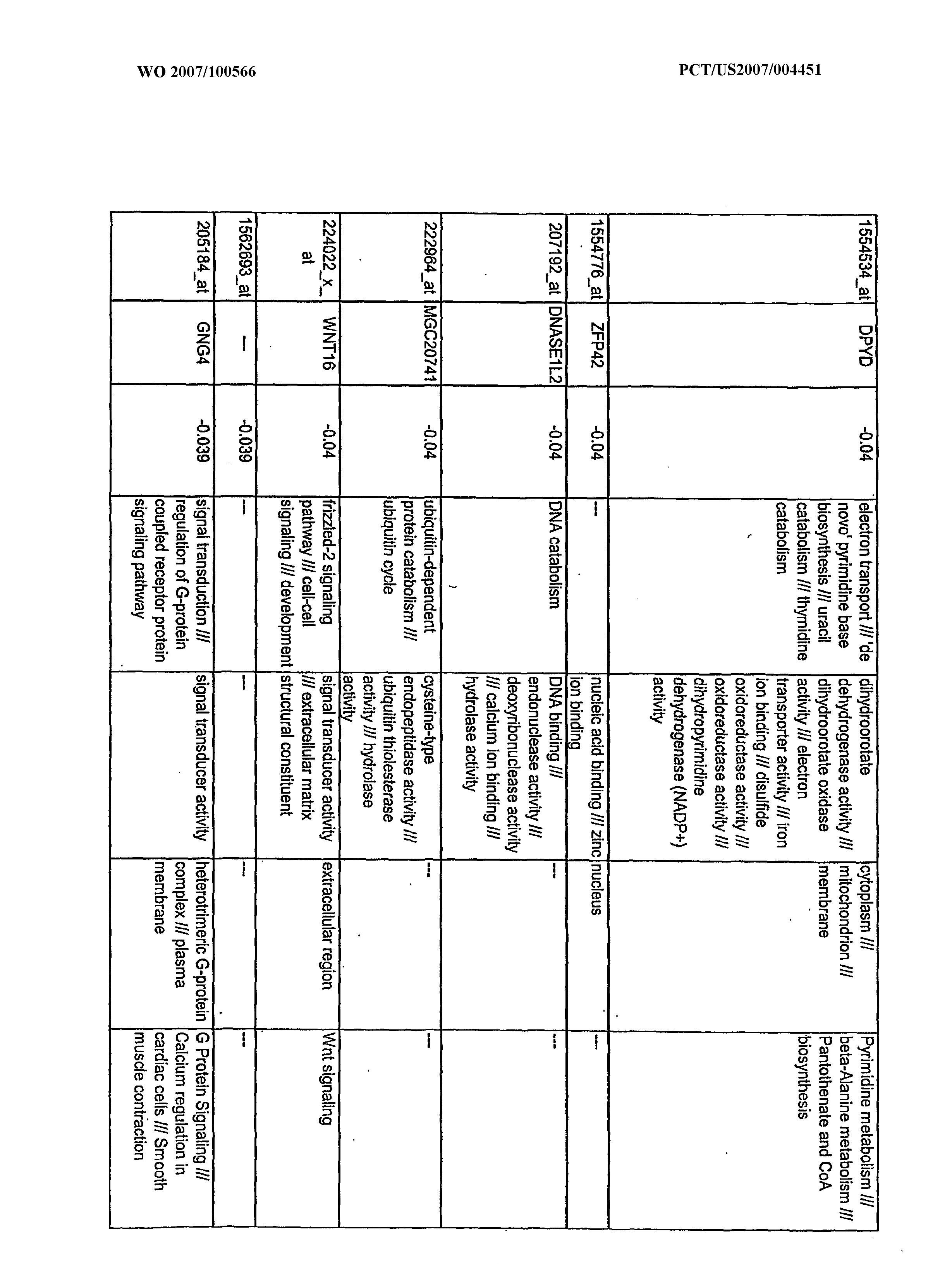 Figure imgf000534_0001