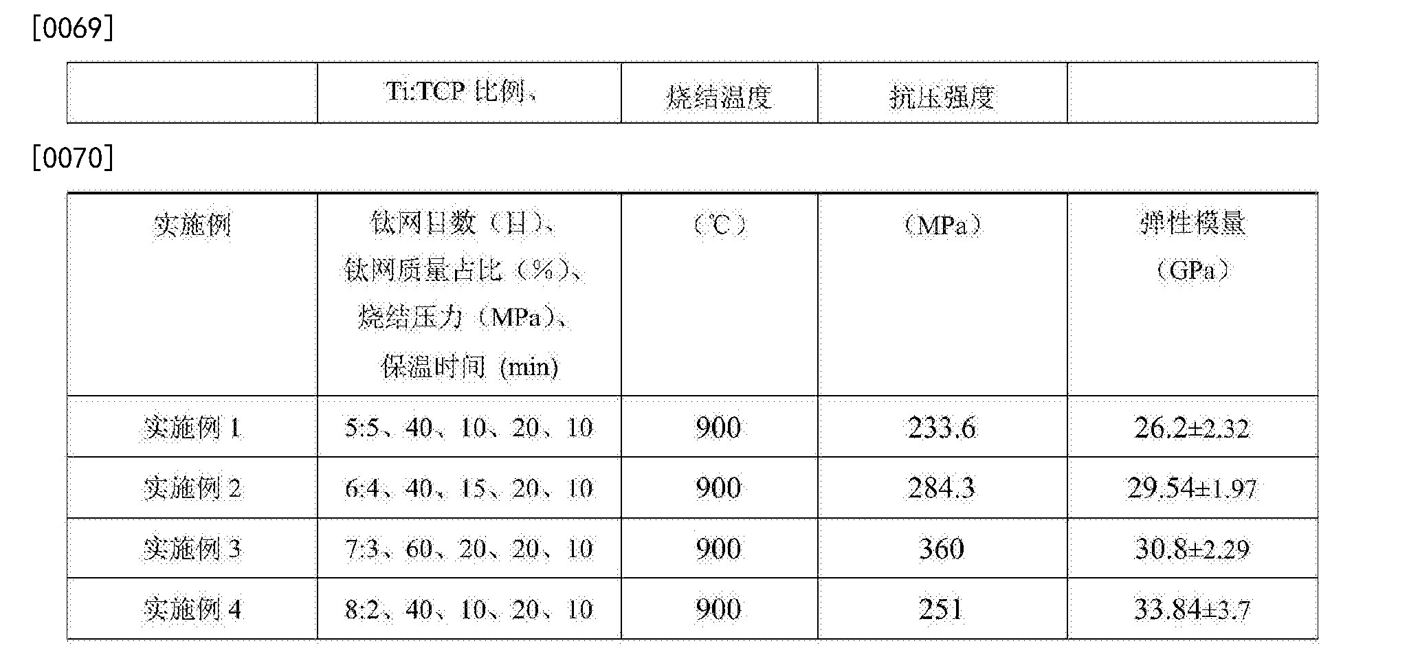 Figure CN106983911AD00081