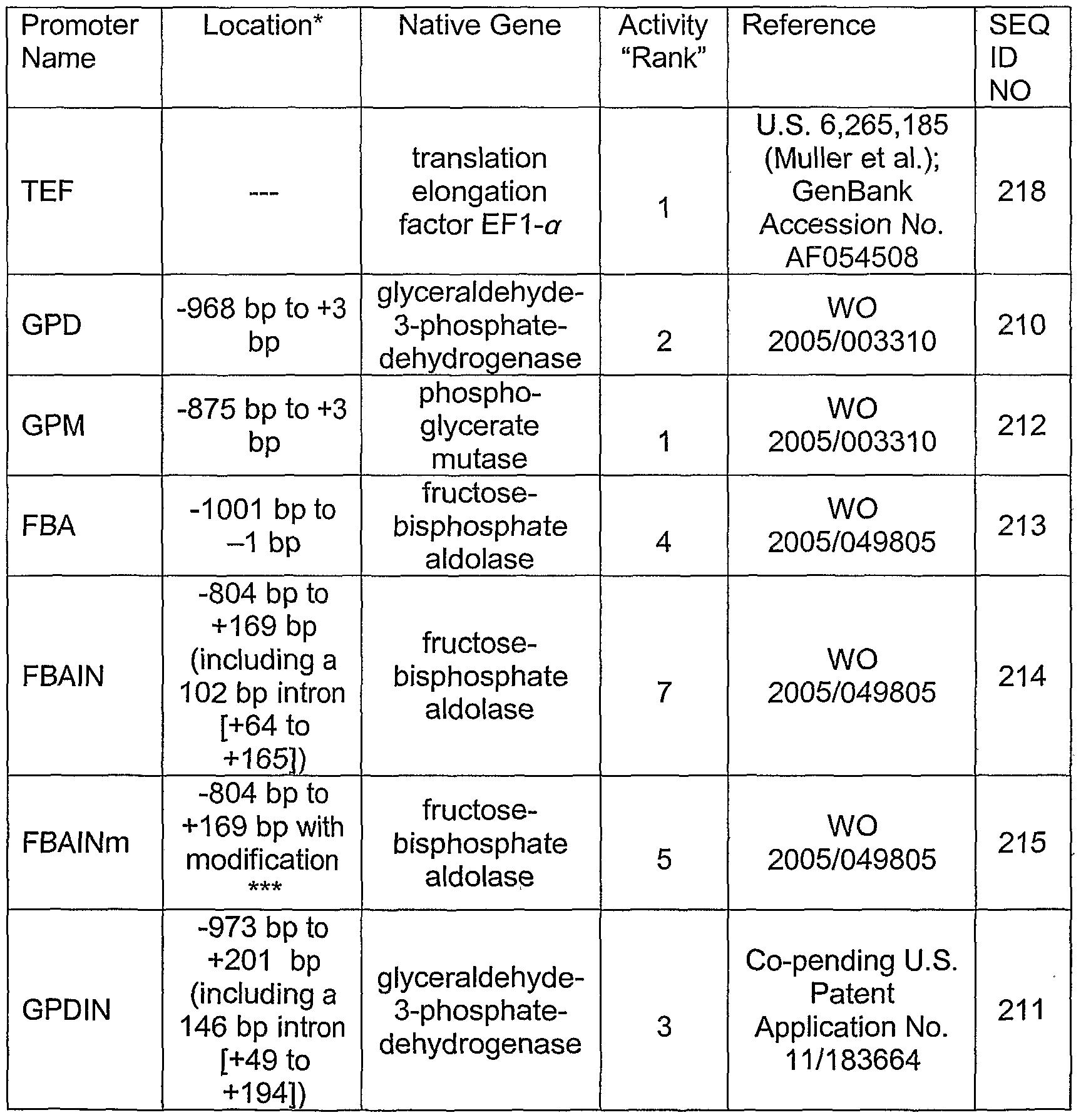 10 pcs PUMD10  NEXPERIA  NPN//PNP 50V 0,1A  0,3W  230MHz  SOT363 NEW
