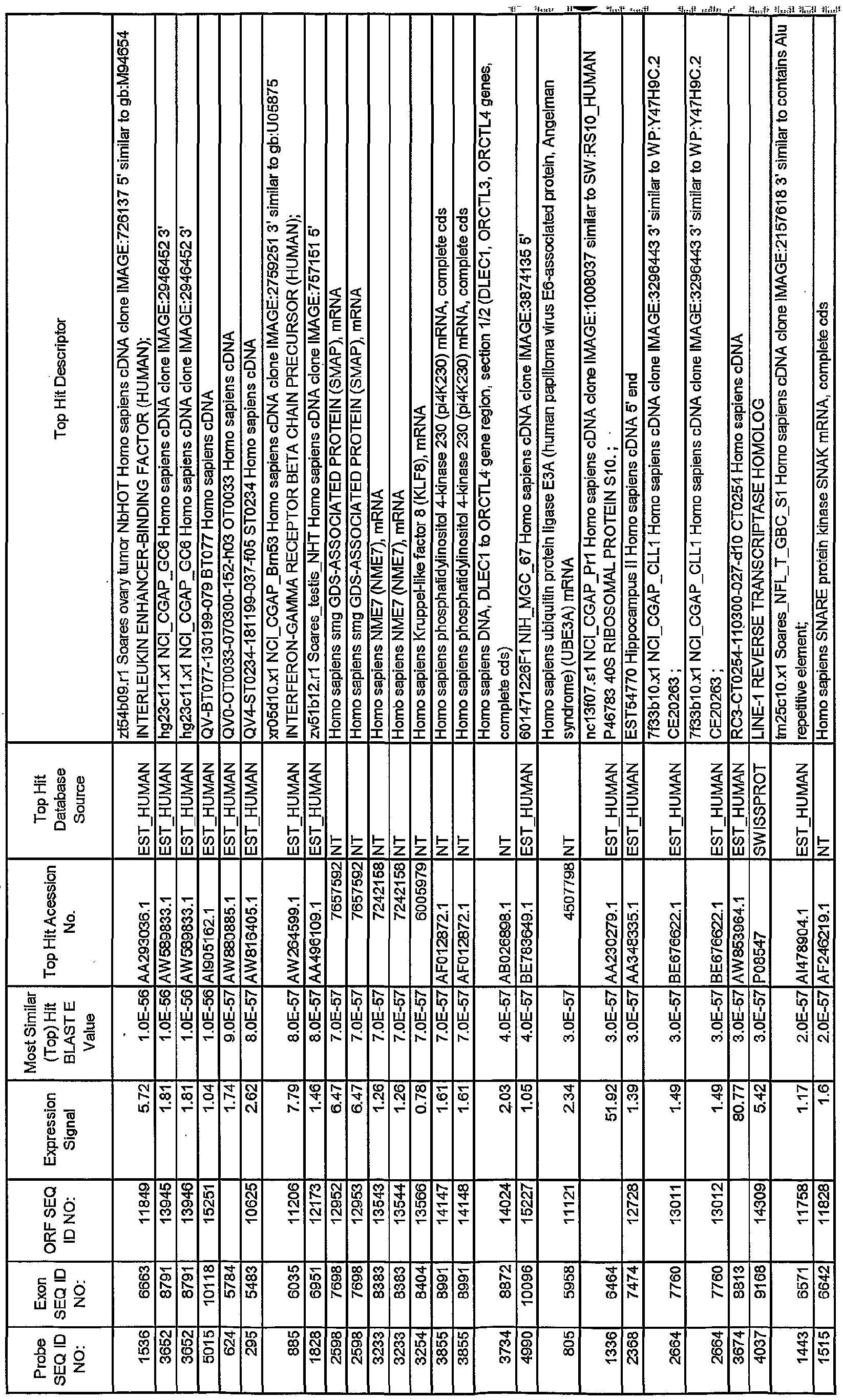 Figure imgf000212_0001