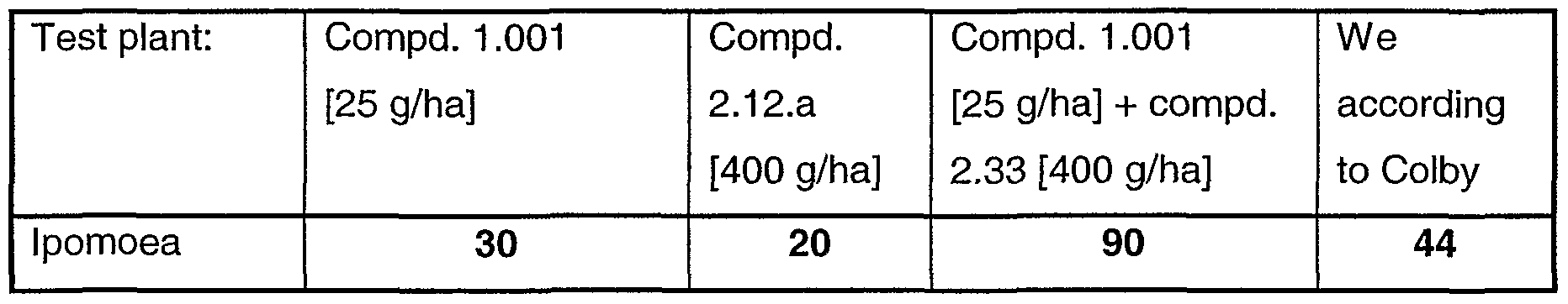 Figure imgf000220_0003