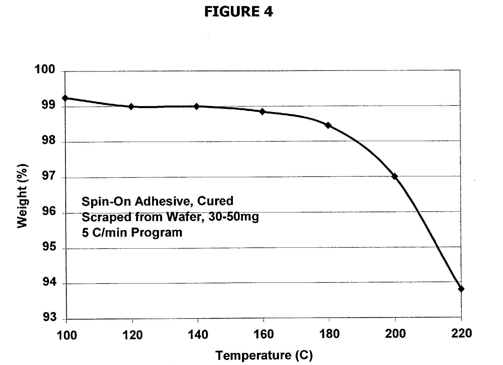 Figure US20040121618A1-20040624-P00004