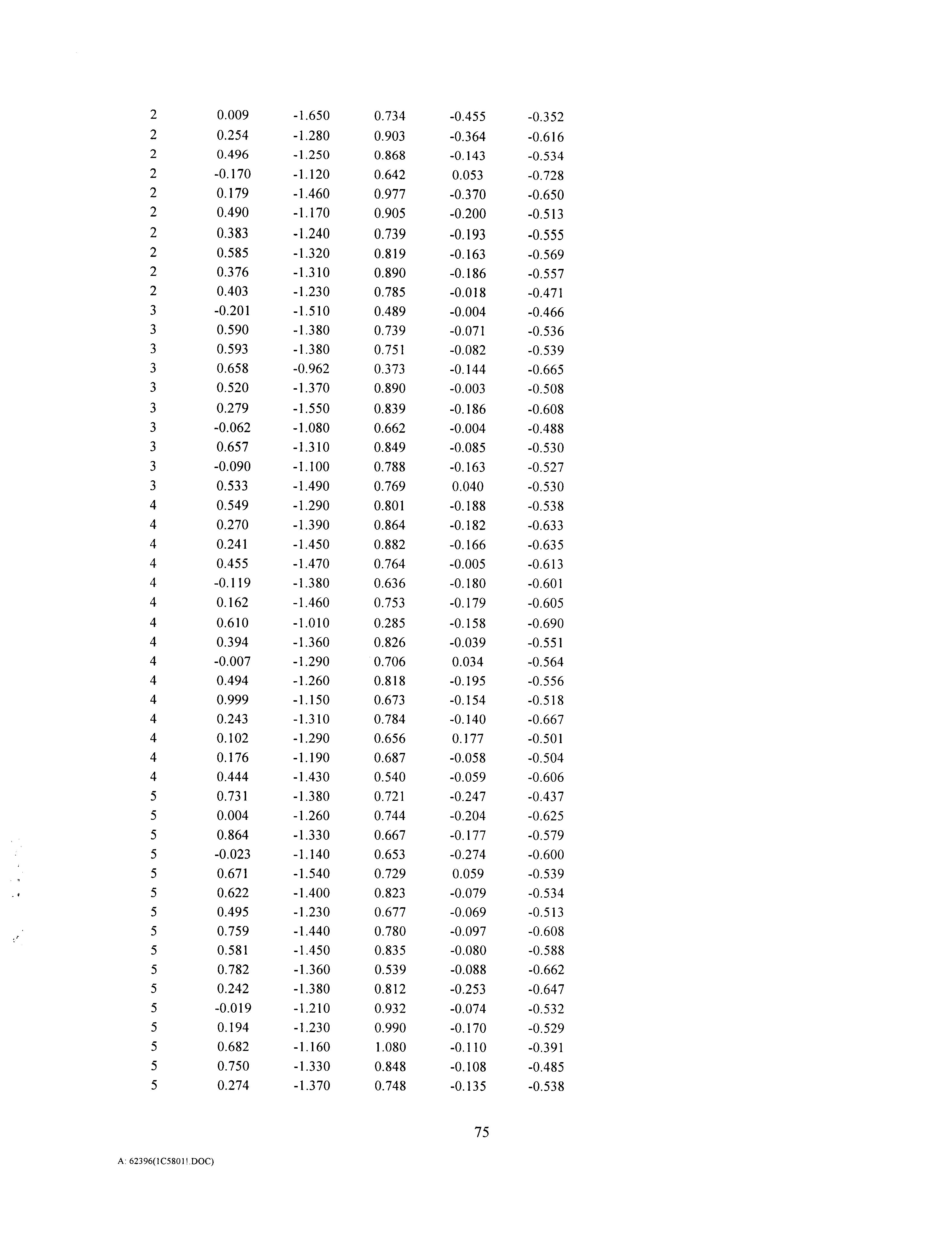 Figure US06258576-20010710-P00015