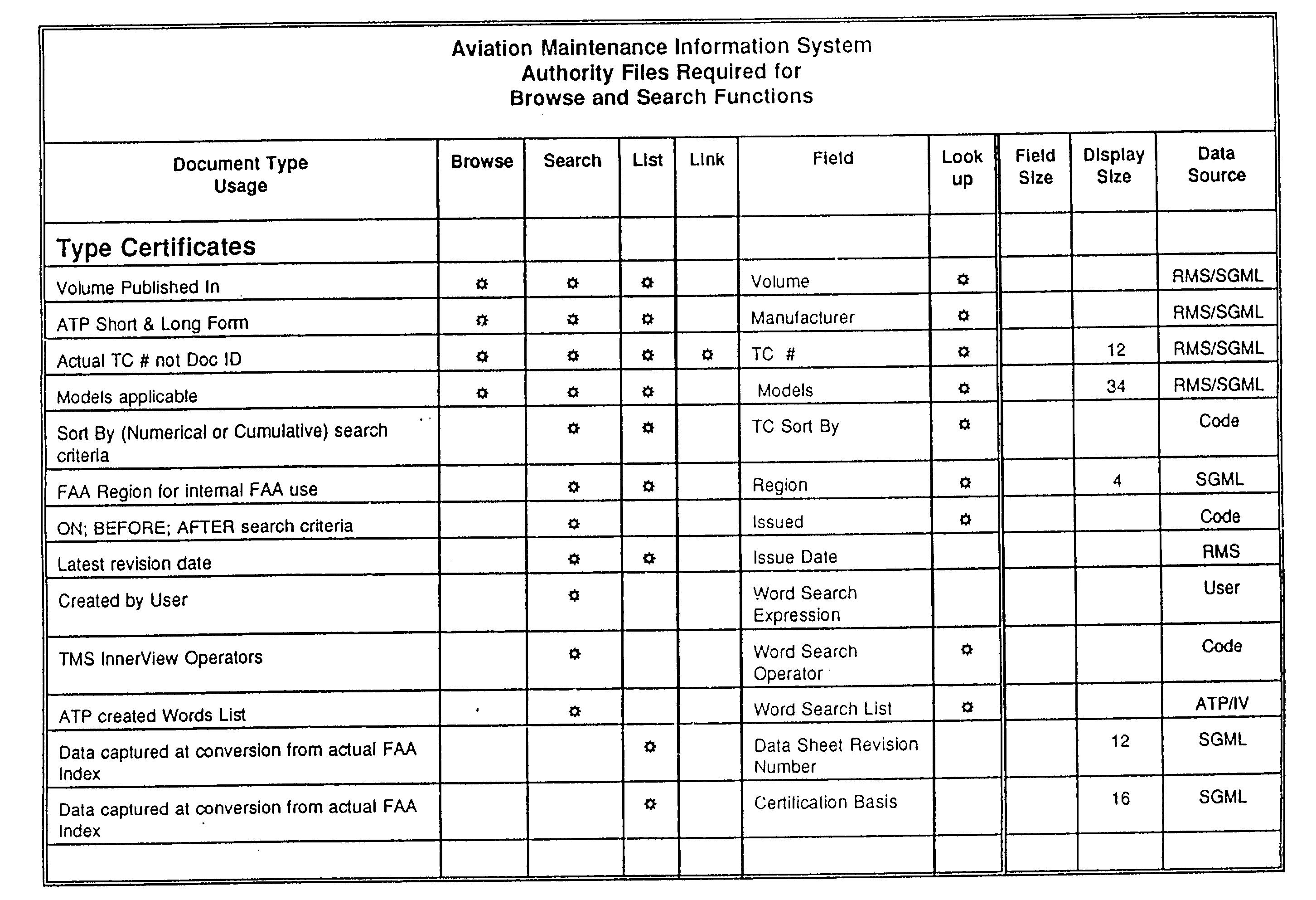 Figure US20030187878A1-20031002-P00008
